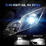 WinPower BA20D 1pc S2 Faro per motocicletta a LED CPS 1860 AC//DC 12V Fascio alto//basso 6000K Biluce Ultra bianco