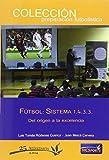 Fútbol: Sistema 1.4.3.3. Del origen a la excelencia