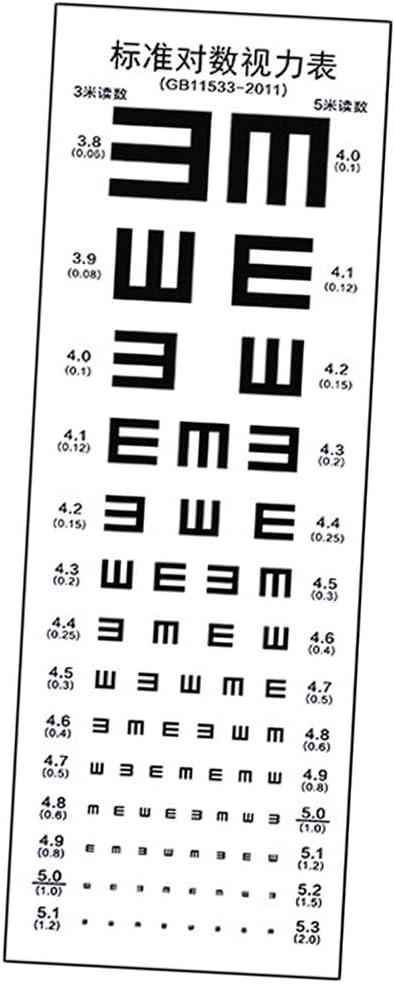 4 Max 42% OFF years warranty menolana Vintage Eye Chart 3-5M Non-Reflective Vision Distance T