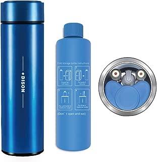 Medicine Cooler Blue