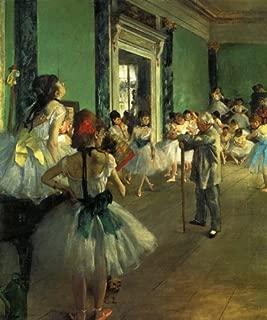 DANCE CLASS 1873 BALLET REHEARSAL DIRECTOR BALLERINAS THEATRE BY EDGAR DEGAS PRINT REPRO