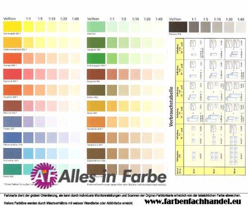 Pufas Fix2000 Vollton- und Abtönfarbe 750ml Schokobraun 906
