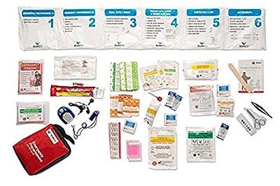 ResQue1st Emergency Preparedness Kit