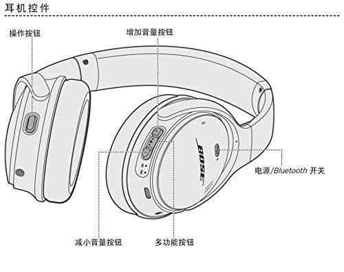 Recensione Bose QuietComfort 35 II Bluetooth