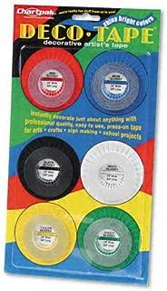 Chartpak : Deco Bright Decorative Tape, 1/8