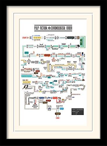Pyramid International Pulp Fiction (Chronological Order) 30x40 cm montiert und gerahmt, Mounted 250GSM PAPERWRAP MDF, Mehrfarbig, 44 x 33 x 4 cm