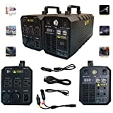 Kyng 500W Portable Power Station Solar Generator Lithium Battery 110V/500W Pure Sine Wave AC-DC-Solar Charge, USB, LED Light, 12V Car, Emergency Power, Camping 288wh