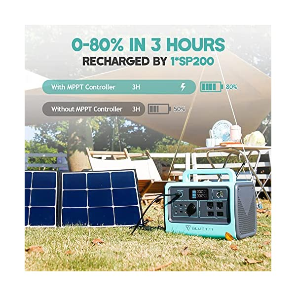 BLUETTI EB70 Portable Power Station with 200W Solar Panel,716Wh/700W Solar Generator LiFePO4 Battery Backup with 4 110V…