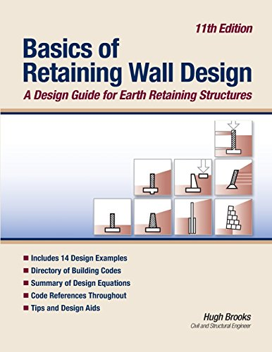 Best a retaining wall