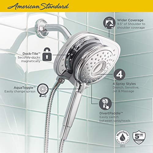 best shower head for masturbation