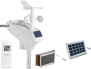 MISOL Professional weather station WCDMA/GSM, data upload to wunderground, SMS message/Estación meteorológica profesional WCDMA/GSM, carga de datos en wunderground, mensaje SMS