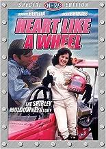 Best heart like a wheel 1983 Reviews