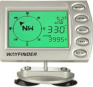 wayfinder digital car compass