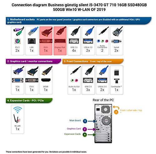 Ankermann Business günstig Silent PC Intel Core i5-3470 4X 3.2GHZ NVIDIA GeForce GT 16GB RAM 480GB SSD 500GB HDD Windows 10 PRO Leise W-LAN Office Professional
