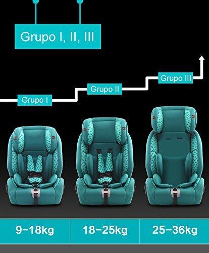 Philips BG7020