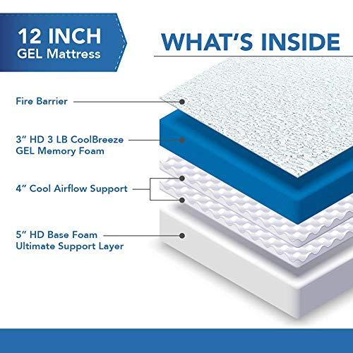 DynastyMattress Cool Breeze 12-Inch Gel Memory Foam Mattress, Queen