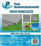 Perfect Pool Poolmatte Pool Bodenschutzmatte Fitnessmatte 8er Pack,...