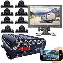 JOINLGO 8-CH Mobile DVR Backup Camera System 10