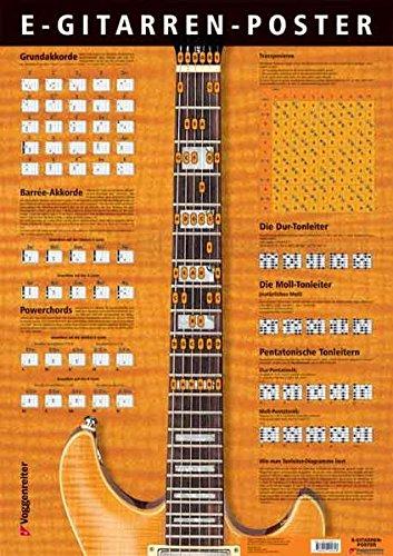 E-Gitarren-Poster: Alles Wichtige für den E-Gitarristen im übersichtlichen Grossformat!: Alles was der (E-)Gitarrist wissen sollte!