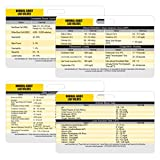 Lab Values Horizontal Plastic Badge Cards - Set of 2 Cards Used as Clinical Reference for Nurses (RN) - Great Nursing School Supplies and Accessories - Common lab Values, CBC, BMP, LFT, and More!