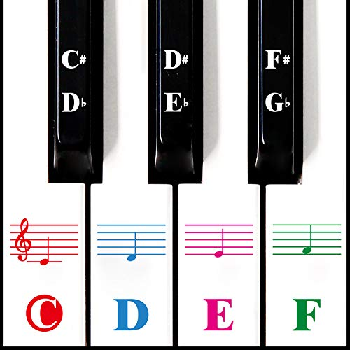 Piano Keyboard Stickers for 88/61/54/49/37 Key.Colorful Bigger Letter,Thinner Material,Transparent Removable,with Cleaning Cloth