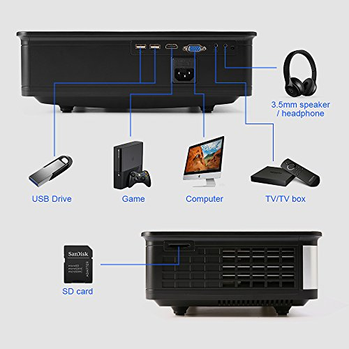 Full HD Movie Projector, Video Projector with 200