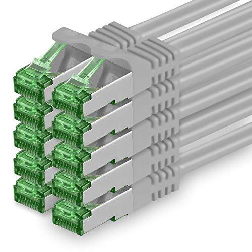 Cat7 Netzwerkkabel 0,5m - Grau - 10 Stück - Cat 7 Ethernetkabel Netzwerk LAN Kabel Rohkabel 10 Gigabit s - SFTP PIMF LSZH - Patchkabel Rohkabel mit Rj 45 Stecker Cat.6a