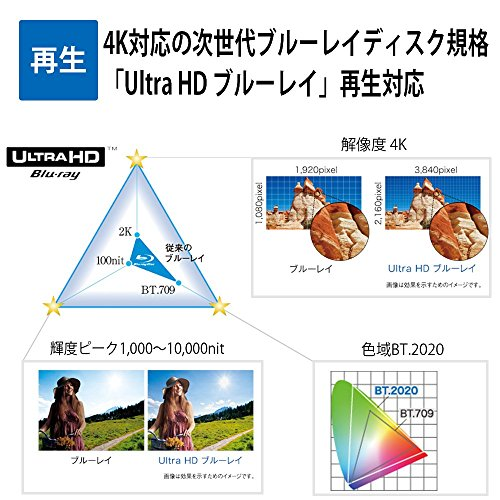 『シャープ AQUOS ブルーレイレコーダー 3TB 3チューナー Ultra HDブルーレイ対応 4K対応 BD-UT3200』の3枚目の画像