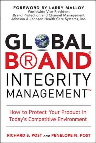 Global Brand Integrity Management