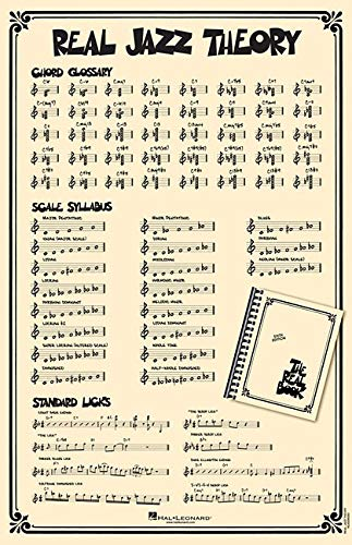 Real Jazz Theory Poster: Poster Featuring Real Book Notation