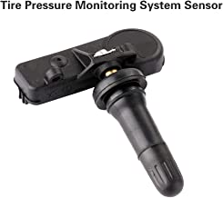 Best ford focus tire pressure Reviews