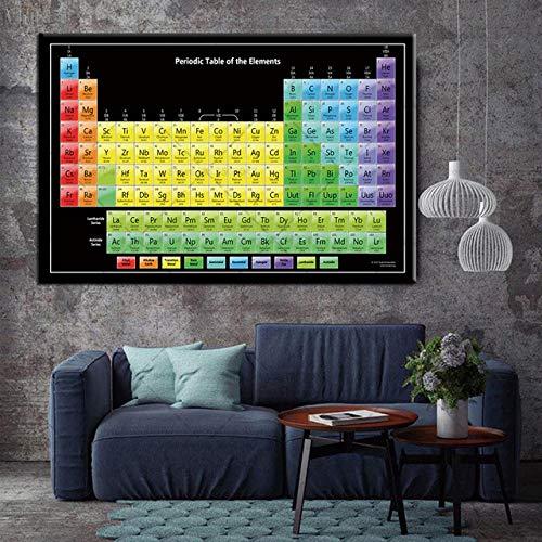 WJY Póster de Arte Tabla periódica de los Elementos Ciencia química Pintura en Lienzo Imágenes de Pared Retro Impresiones para la Sala de Estar Decoración del hogar 50x75cm Sin Marco