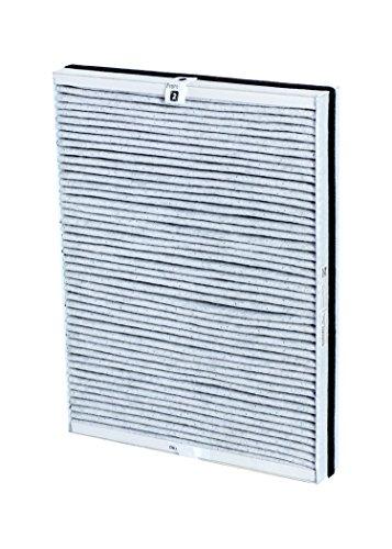 Comedes Filtro combinado de repuesto compatible con el purificador de aire Philips AC4072/11, se puede utilizar en lugar de filtros Philips AC4147/10.
