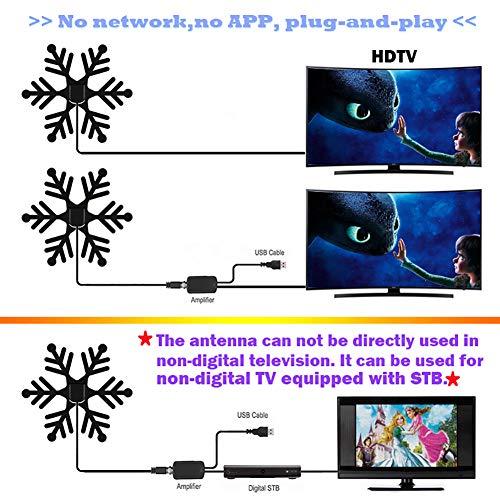 Stylelove Indoor-TV-Antenne, 50 Meilen Digitale HDTV-Antenne DVB-T 4K 1080P HD FM VHF UHF-Fensterantenne für lokale Kanäle Unterstützt ALLE TV-13ft-Koaxialkabel ohne Verstärker