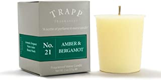 Trapp Signature Home Collection No. 21 Amber & Bergamot 2 Ounce Votive - 2 Pack