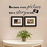 MairGwall GECKOO Family Wandaufkleber – Because Every Picture Has a Story to Tell – Vinyl-Aufkleber Art Deco 12
