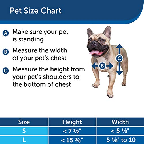 PetSafe Electronic SmartDoor - Collar Activated Dog and Cat Door - Small to Large Pets