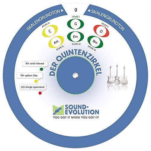 Sound-Evolution - der Quintenzirkel für Gitarre, mit Farben konzipiert, für einfaches Songwriting, Transponiere Lieder und erkunde Akkordkombinationen