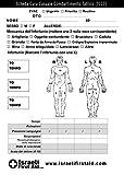Scheda Tactical Combat Casualty Care (10)