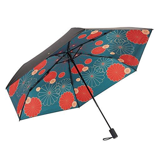 solshade ソルシェード 日傘 折りたたみ傘 収納ケース付き // 折り畳み傘 晴雨兼用 耐風設計 軽量 完全遮光 100% 撥水 UVカット UPF 50+ (和柄 012)