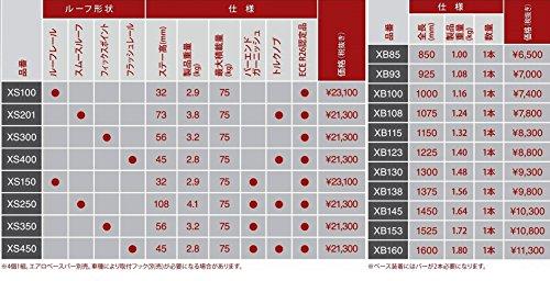 inno(イノー)『エアロベースステールーフレール用(XS150)』