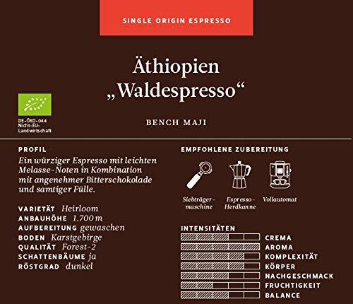 BKR | Espresso | Äthiopien | Waldespresso Bio | Arabica | Single Origin 1000g Bohne