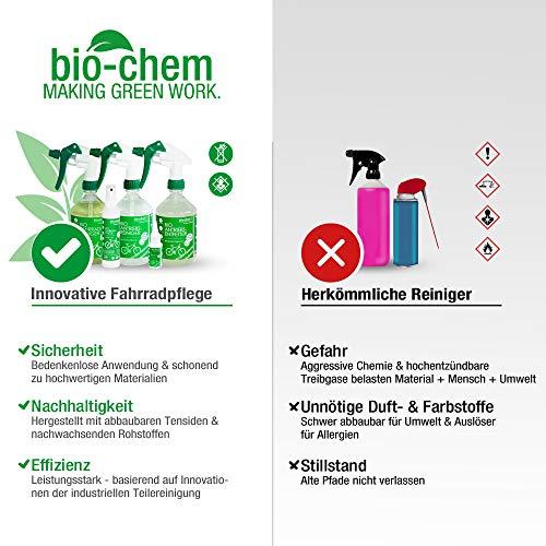 Bio-Chem Bio Antriebsreiniger Chain Care Kettenpflege 2 in 1 zum Reinigen und Schmieren 500 ml - 4