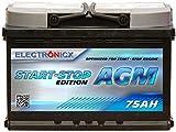 Electronicx Autobatterien & Zubehör