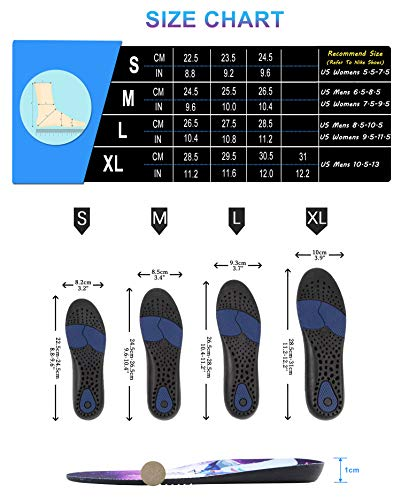 Ginosvate Insoles for Work Boots