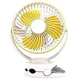 LZRDZSW El Nuevo USB Mini Ventilador del Clip Cargador Giratorio portátil de Escritorio silencioso Ventilador de Tabla del Estudiante compartida Personal Fan an Ultra Quiet Fan (Color : White)