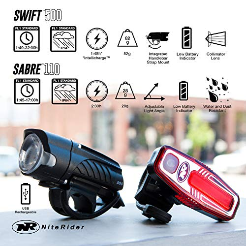NiteRider Swift 500 Front Bike Light/Sabre 110 Taillight Combo, Black, 500/110