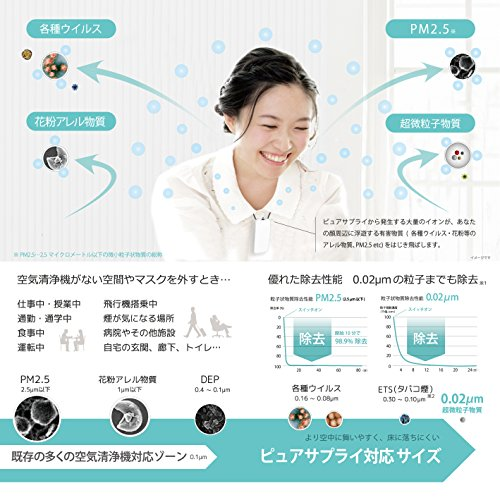 ランキング第8位:大作商事『パーソナル空気清浄機ピュアサプライ(PS2WT)』
