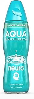 Neuro AQUA, 14.5 oz Bottles (Pack of 12)