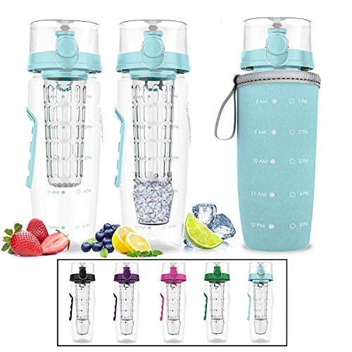 Bevgo Fruit Infuser Water Bottle – Large 32oz - Hydration Timeline Tracker – Detachable Ice Gel Ball With Flip Top Lid